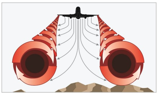 Large Airliner Wingtip Vortices Graphic