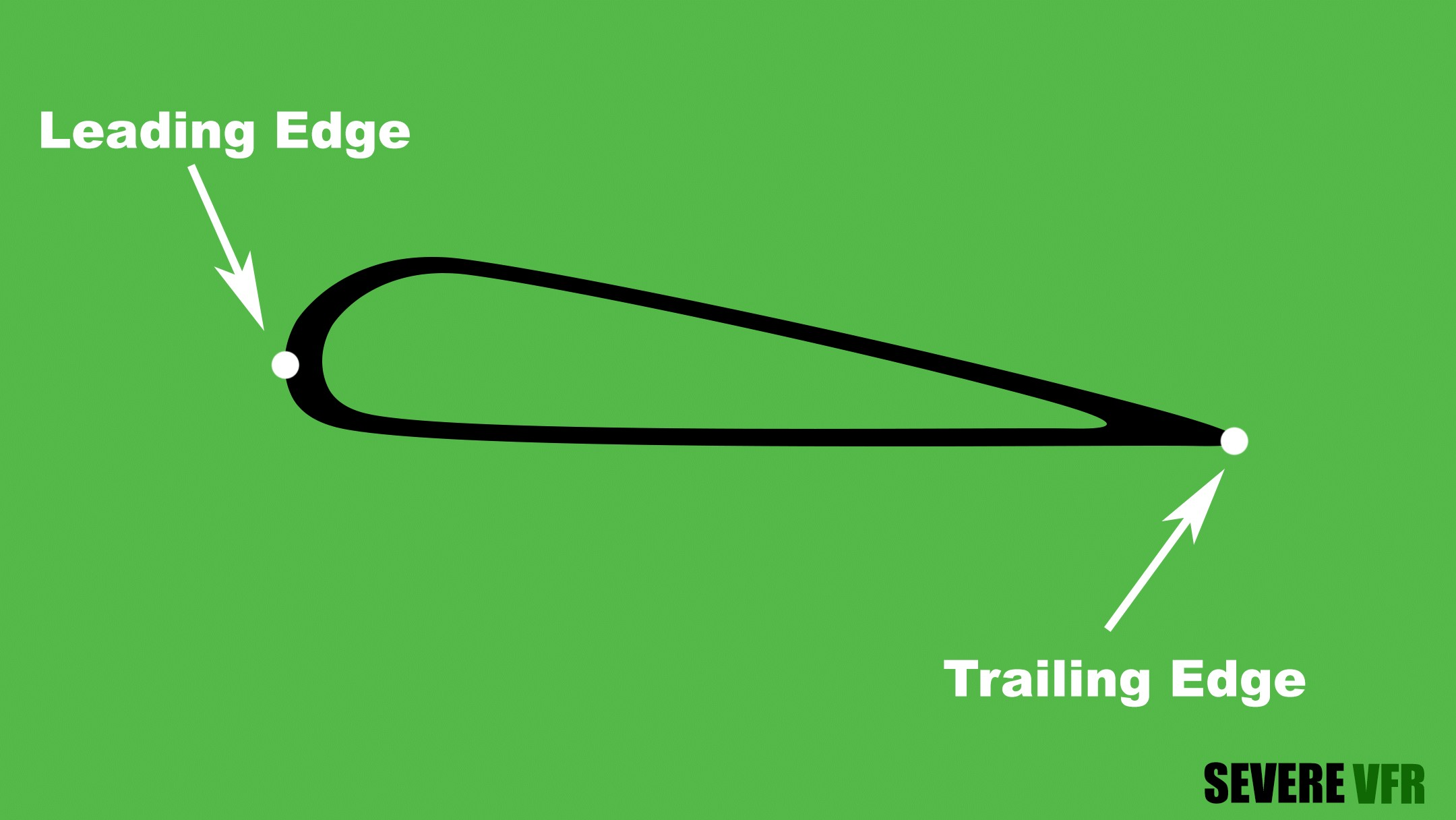 Airfoil leading edge and trailing edge graphic